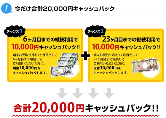 GMO WiMAX キャッシュバック