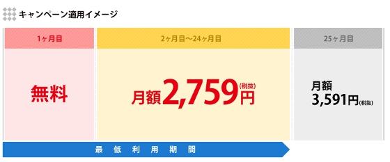 GMO WiMAX  2年 月額料金2759円